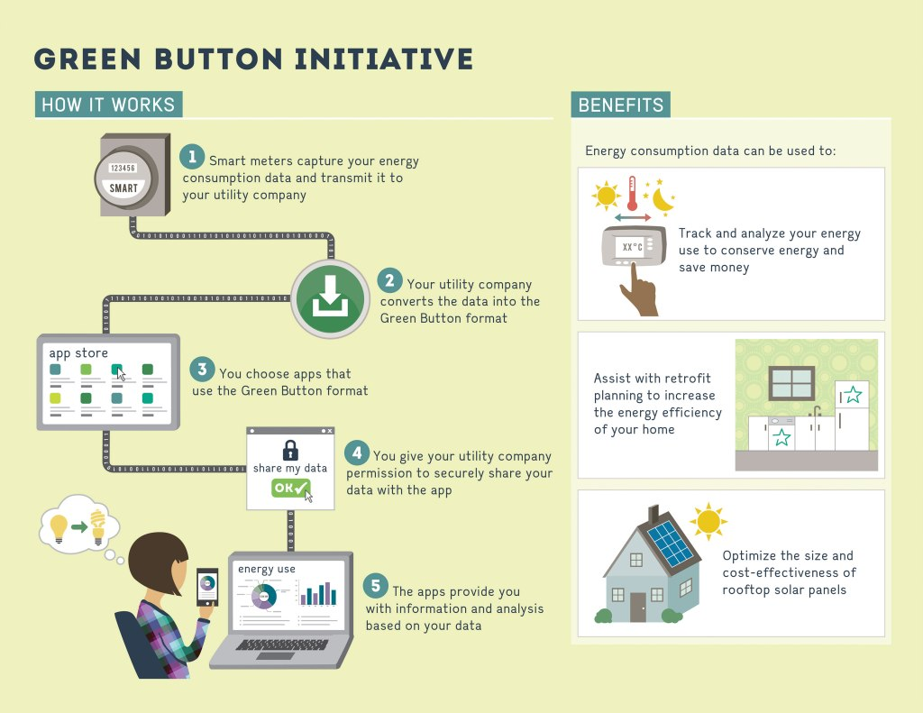 GreenButton_Infographics_EN_04