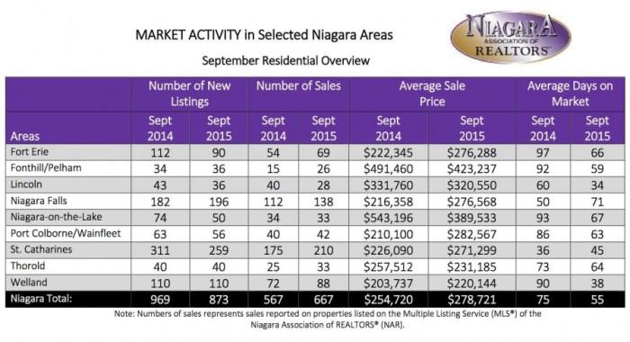 September 2015 Stats crop